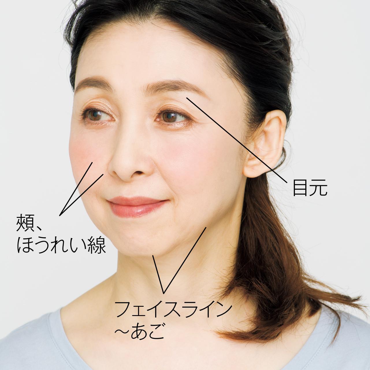 目元 フェイスライン〜あご 頰、ほうれい線が長引くマスク生活でたるんできた