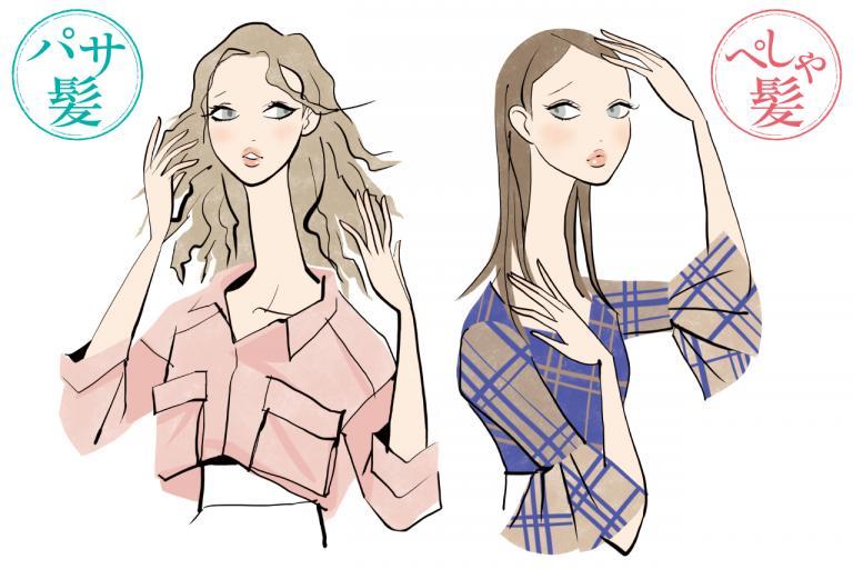 ぺしゃ髪・パサ髪の原因は、加齢によるヘアサイクルと血流量の変化のせい!?/ぺしゃ髪・パサ髪研究編①