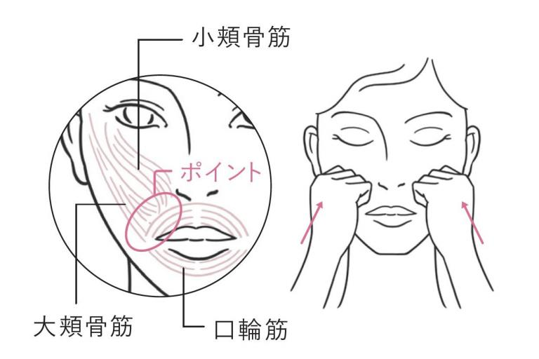 「老け溜まりマッサージ」で予防美容!スキンケアのついでにするだけで、明日が楽しみになる肌に!