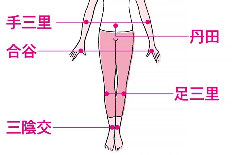 歯科医 丹羽祐子先生「お灸で気の巡りを改善します」/女医の夏冷え&むくみ対策⑬