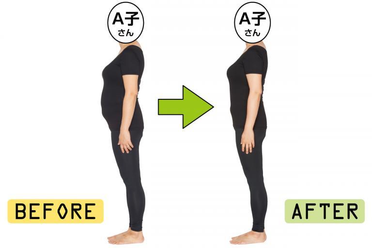 筋膜メソッドと食改善で体脂肪6%減、へそまわりは14cmも減!<50代・A子さんの場合>/5人のぽっこりお腹凹ませルポ⑦