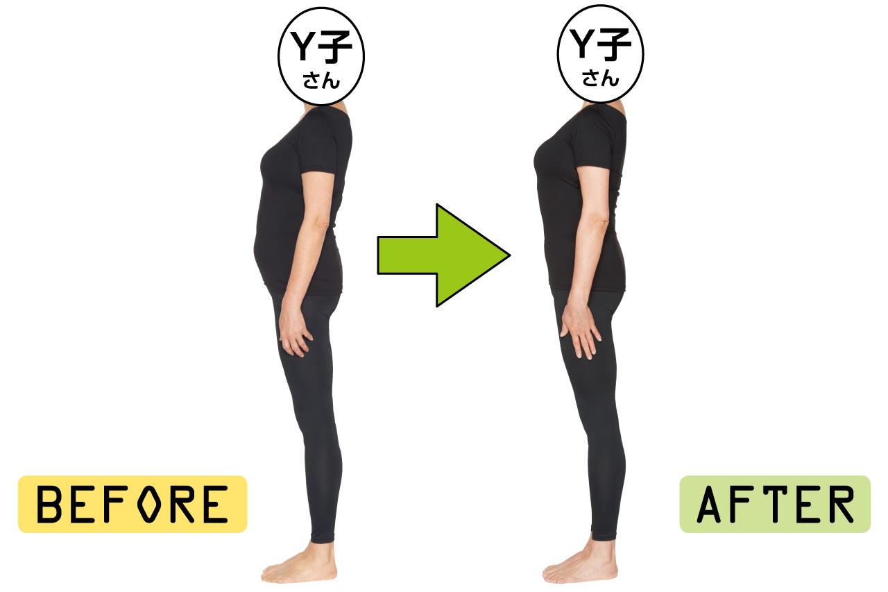 腹横筋と食生活改善 でへそまわりが-10cm<Y子さんの場合>/5人のぽっこりお腹凹ませルポ⑥