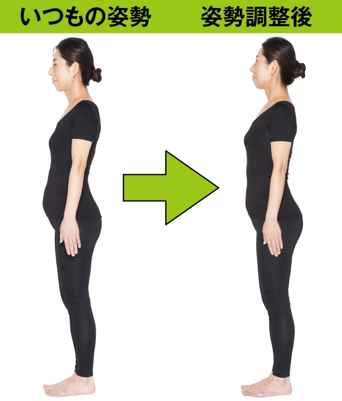 立ち姿勢を整えるとわずか5分でこの変化!
