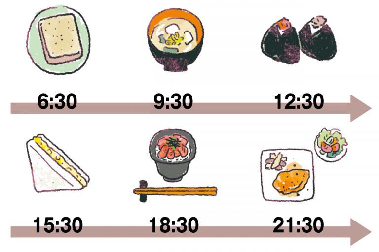 お腹が鳴るのは胃が大掃除をしているサイン。食べるのは1時間待つべし/やせる食べグセ45|食べる時間編②